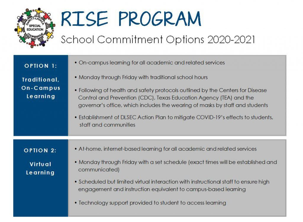 RISE Program, School Commitment Options 2020-2021